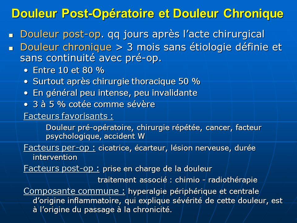 Douleur Post-Opératoire et Douleur Chronique Douleur post-op. qq jours après lacte chirurgical Douleur post-op. qq jours après lacte chirurgical Doule