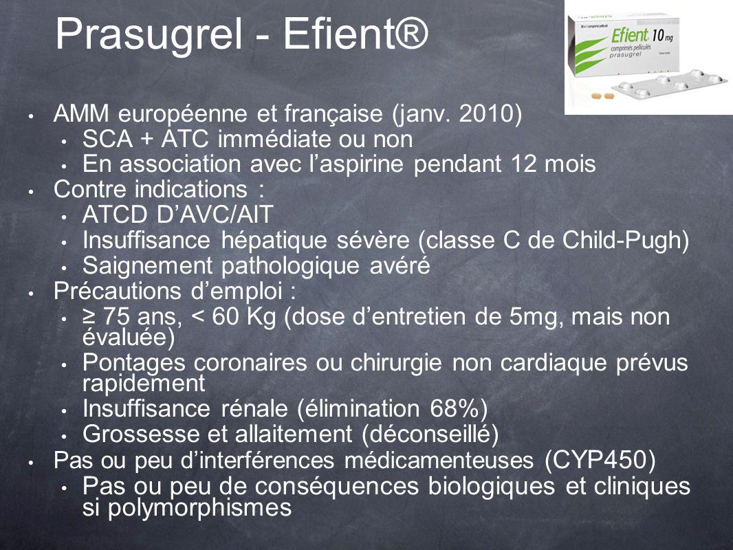 AMM européenne et française (janv. 2010) SCA + ATC immédiate ou non En association avec laspirine pendant 12 mois Contre indications : ATCD DAVC/AIT I