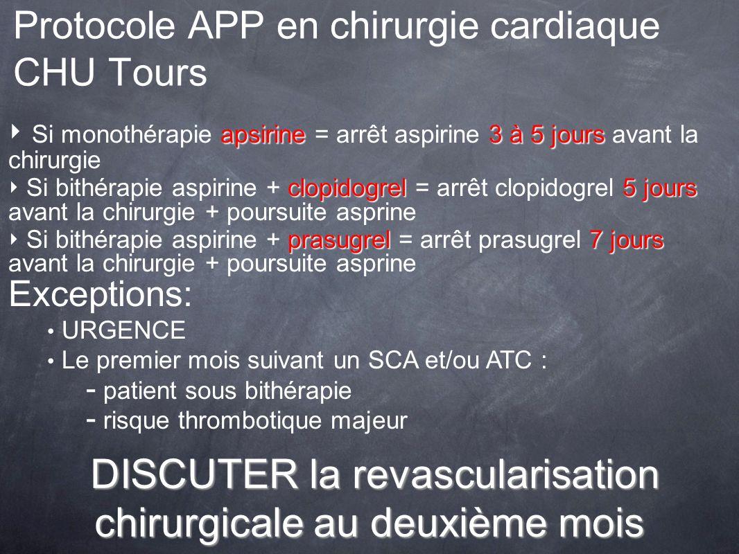 Protocole APP en chirurgie cardiaque CHU Tours apsirine 3 à 5 jours Si monothérapie apsirine = arrêt aspirine 3 à 5 jours avant la chirurgie clopidogr
