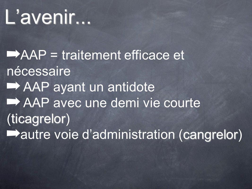 Lavenir... AAP = traitement efficace et nécessaire AAP ayant un antidote ticagrelor AAP avec une demi vie courte (ticagrelor) cangrelor autre voie dad