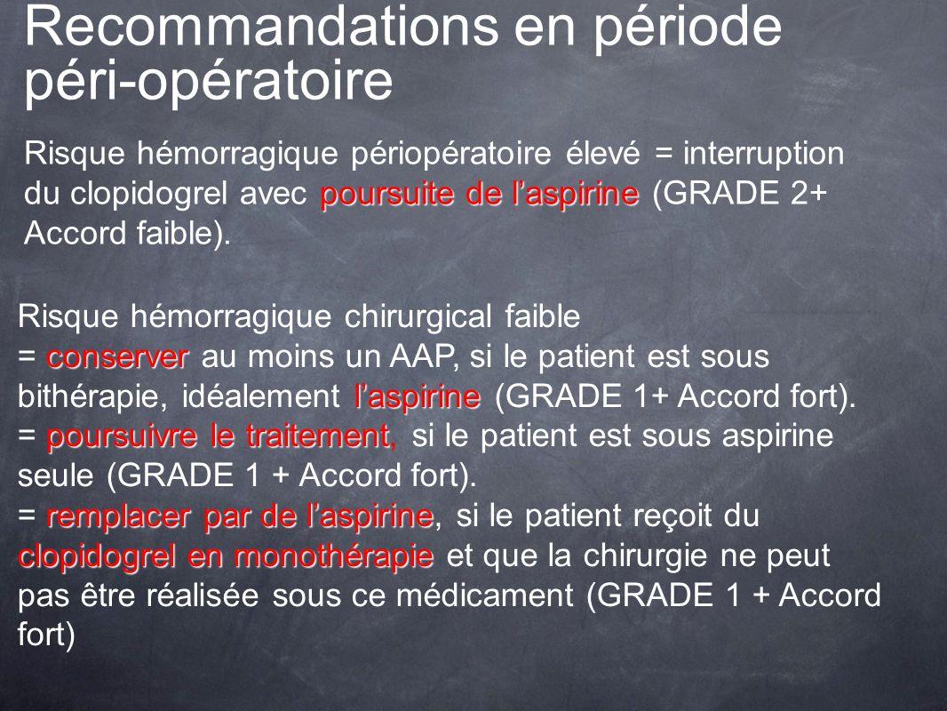 Risque hémorragique chirurgical faible conserver laspirine = conserver au moins un AAP, si le patient est sous bithérapie, idéalement laspirine (GRADE