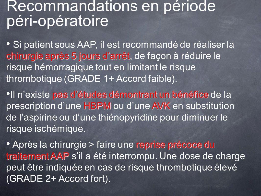 En résumé Le clopidogrel Résistances Résistances : 20 à 40 % (2% clopidogrel se fixent aux plaquettes) Polymorphismes génétiques Polymorphismes génétiques de lenzyme 2C19 du cytochrome P450 Probable interaction IPP - clopidogrel (EMEA et FDA) Le prasugrel : (TRITON) thiénopyridine mieux absorbée autre thiénopyridine mieux absorbée, peu ou pas dinteractions et de résistances Plus efficace après SCA + angioplastie Plus efficace après SCA + angioplastie, mais plus de saignements majeurs
