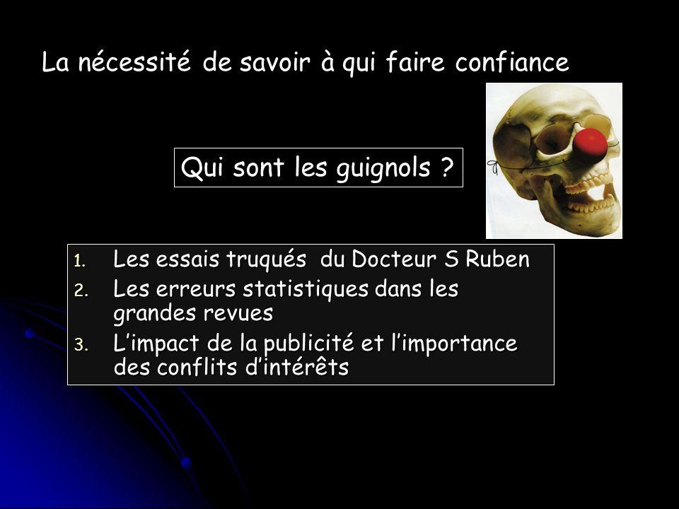 La nécessité de savoir à qui faire confiance 1.Les essais truqués du Docteur S Ruben 2.