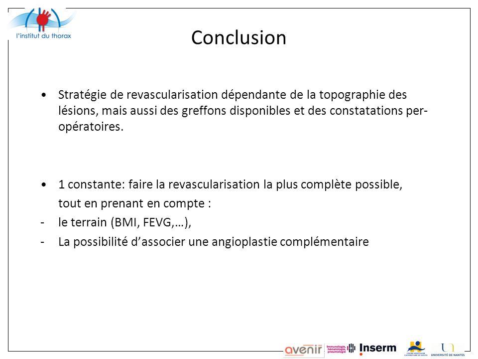 Conclusion Stratégie de revascularisation dépendante de la topographie des lésions, mais aussi des greffons disponibles et des constatations per- opératoires.