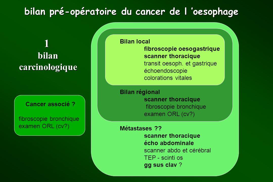 bilan pré-opératoire du cancer de l oesophage Bilan local fibroscopie oesogastrique scanner thoracique transit oesoph. et gastrique échoendoscopie col