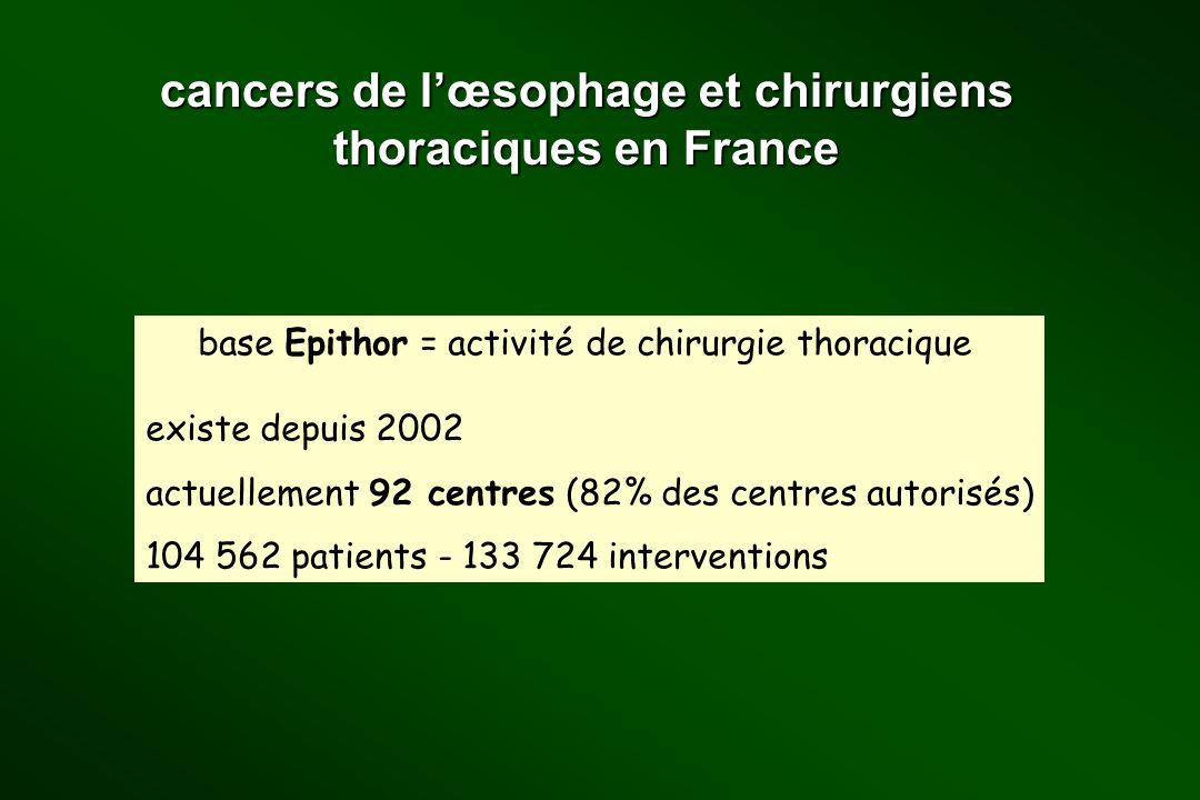 cancers de lœsophage et chirurgiens thoraciques en France base Epithor = activité de chirurgie thoracique existe depuis 2002 actuellement 92 centres (