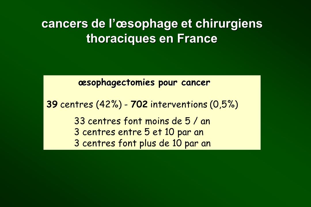 cancers de lœsophage et chirurgiens thoraciques en France œsophagectomies pour cancer œsophagectomies pour cancer 39 centres (42%) - 702 interventions