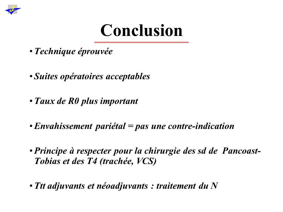 Conclusion Technique éprouvée Suites opératoires acceptables Taux de R0 plus important Envahissement pariétal = pas une contre-indication Principe à r
