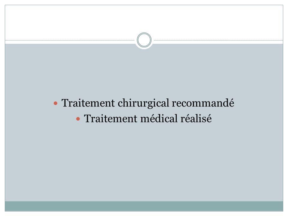Traitement chirurgical recommandé Traitement médical réalisé