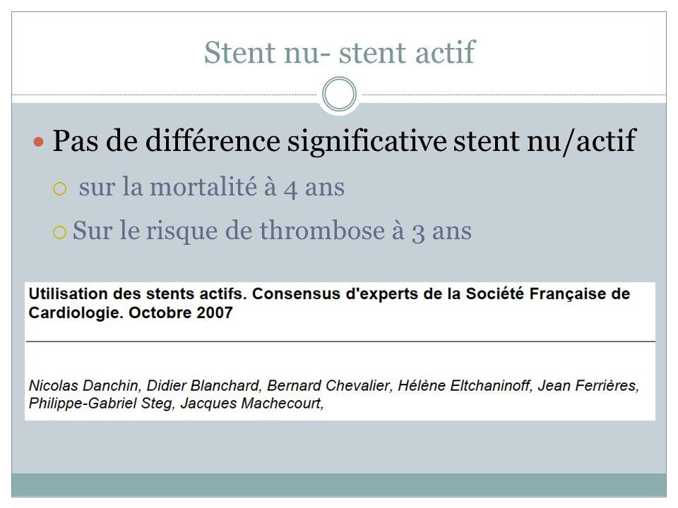 Stent nu- stent actif Pas de différence significative stent nu/actif sur la mortalité à 4 ans Sur le risque de thrombose à 3 ans