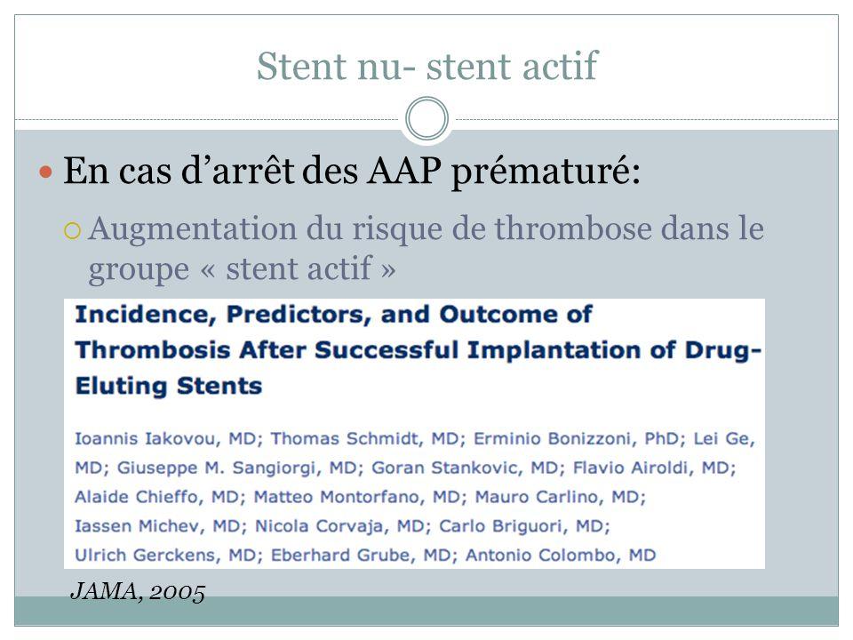Stent nu- stent actif En cas darrêt des AAP prématuré: Augmentation du risque de thrombose dans le groupe « stent actif » JAMA, 2005