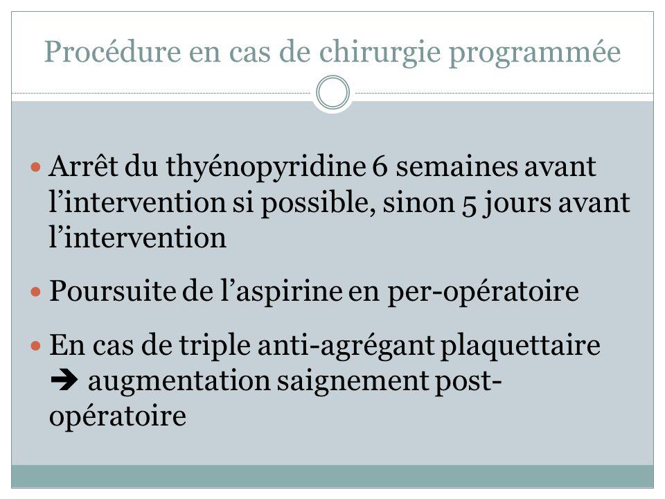 Procédure en cas de chirurgie programmée Arrêt du thyénopyridine 6 semaines avant lintervention si possible, sinon 5 jours avant lintervention Poursui