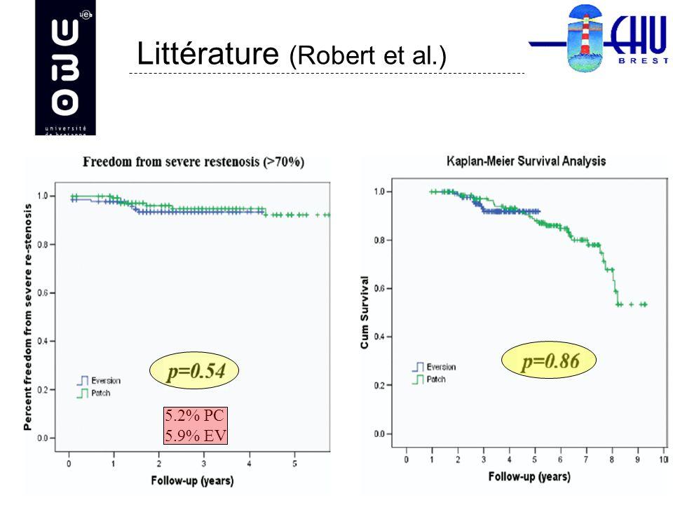 Littérature (Robert et al.) 5.2% PC 5.9% EV
