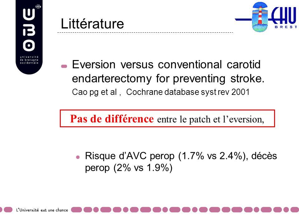 Littérature Eversion versus conventional carotid endarterectomy for preventing stroke. Cao pg et al, Cochrane database syst rev 2001 Risque dAVC perop