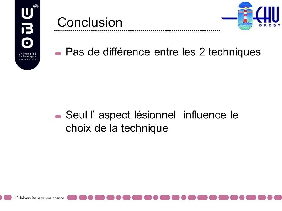 Conclusion Pas de différence entre les 2 techniques Seul l aspect lésionnel influence le choix de la technique