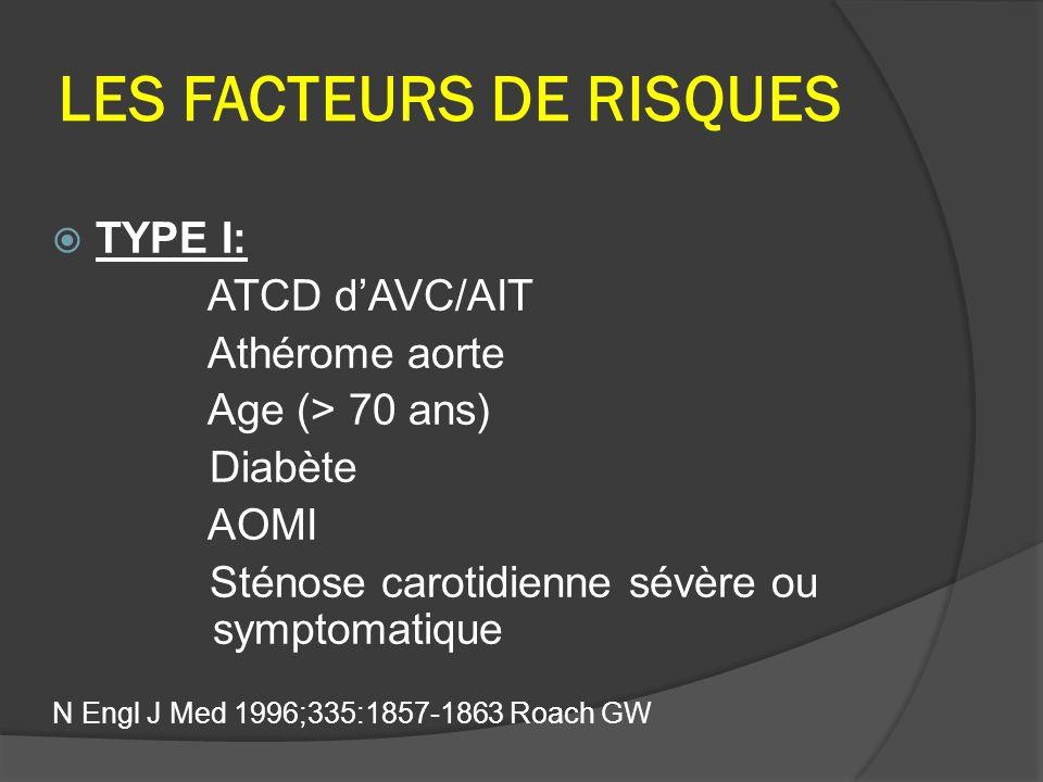 LES FACTEURS DE RISQUES TYPE I: ATCD dAVC/AIT Athérome aorte Age (> 70 ans) Diabète AOMI Sténose carotidienne sévère ou symptomatique N Engl J Med 1996;335:1857-1863 Roach GW