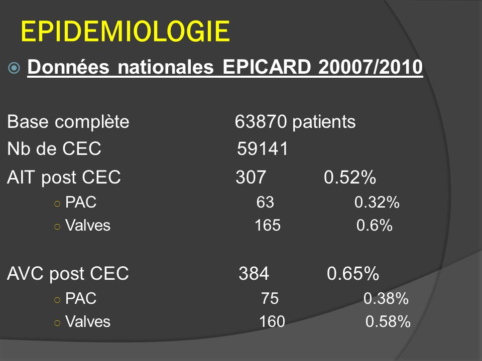 EPIDEMIOLOGIE Données nationales EPICARD 20007/2010 Base complète 63870 patients Nb de CEC 59141 AIT post CEC 307 0.52% PAC 63 0.32% Valves 165 0.6% AVC post CEC 384 0.65% PAC 75 0.38% Valves 160 0.58%
