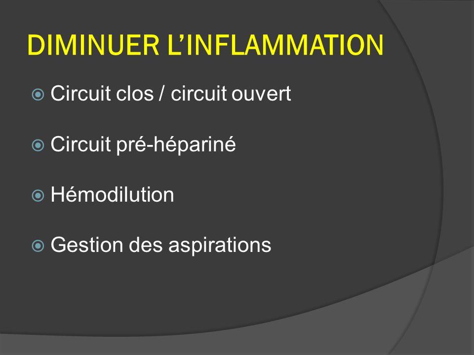 DIMINUER LINFLAMMATION Circuit clos / circuit ouvert Circuit pré-hépariné Hémodilution Gestion des aspirations