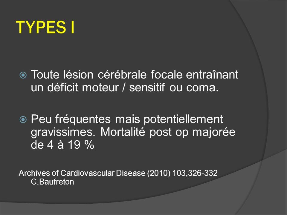 Toute lésion cérébrale focale entraînant un déficit moteur / sensitif ou coma.