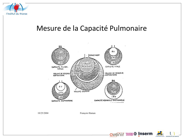 Mesure de la Capacité Pulmonaire