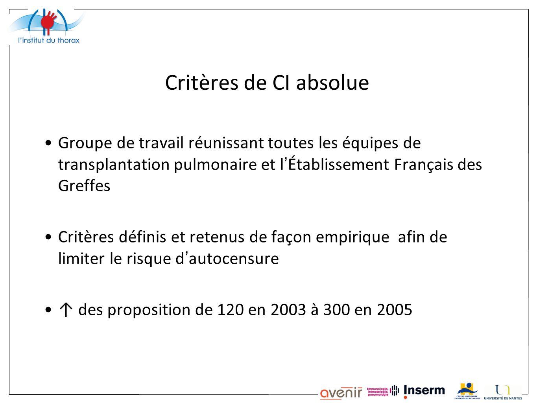 Critères de CI absolue Groupe de travail réunissant toutes les équipes de transplantation pulmonaire et l Établissement Français des Greffes Critères