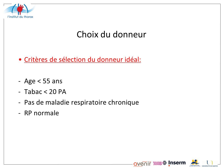Choix du donneur Critères de sélection du donneur idéal: -Age < 55 ans -Tabac < 20 PA -Pas de maladie respiratoire chronique -RP normale