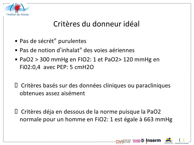 Critères du donneur idéal Pas de sécrét° purulentes Pas de notion d inhalat° des voies aériennes PaO2 > 300 mmHg en FIO2: 1 et PaO2> 120 mmHg en Fi02: