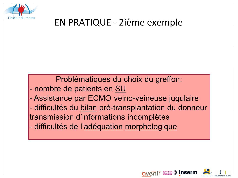 EN PRATIQUE - 2ième exemple Problématiques du choix du greffon: - nombre de patients en SU - Assistance par ECMO veino-veineuse jugulaire - difficulté