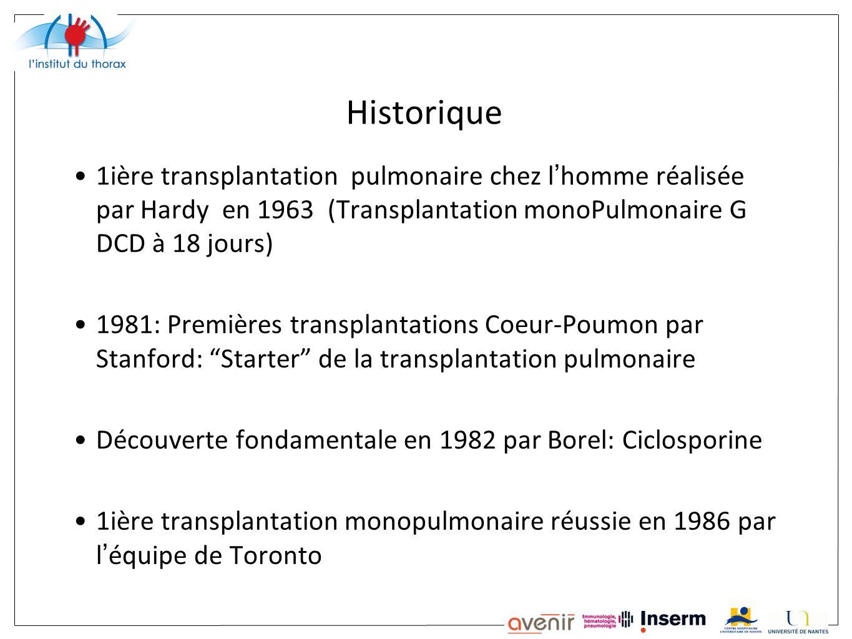 Historique 1ière transplantation pulmonaire chez l homme réalisée par Hardy en 1963 (Transplantation monoPulmonaire G DCD à 18 jours) 1981: Premières