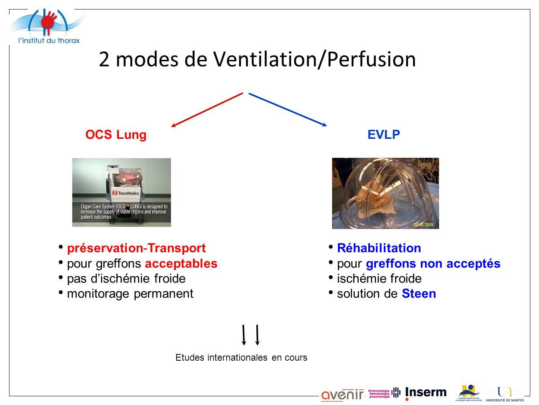 2 modes de Ventilation/Perfusion OCS LungEVLP préservation-Transport pour greffons acceptables pas dischémie froide monitorage permanent Réhabilitatio