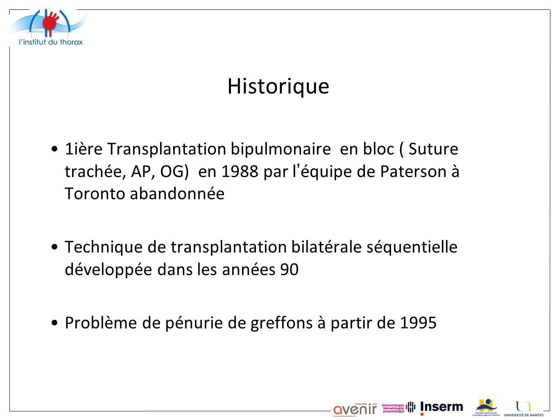 Historique 1ière Transplantation bipulmonaire en bloc ( Suture trachée, AP, OG) en 1988 par l équipe de Paterson à Toronto abandonnée Technique de tra