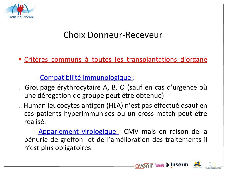 Choix Donneur-Receveur Critères communs à toutes les transplantations d'organe - Compatibilité immunologique :. Groupage érythrocytaire A, B, O (sauf