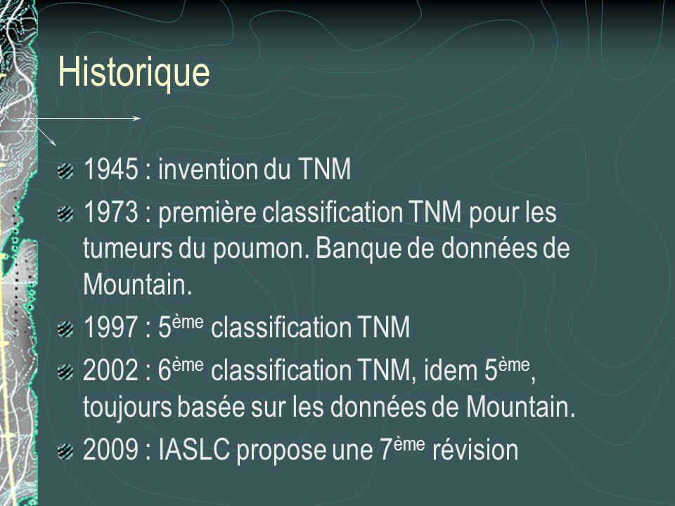 Historique 1945 : invention du TNM 1973 : première classification TNM pour les tumeurs du poumon. Banque de données de Mountain. 1997 : 5 ème classifi