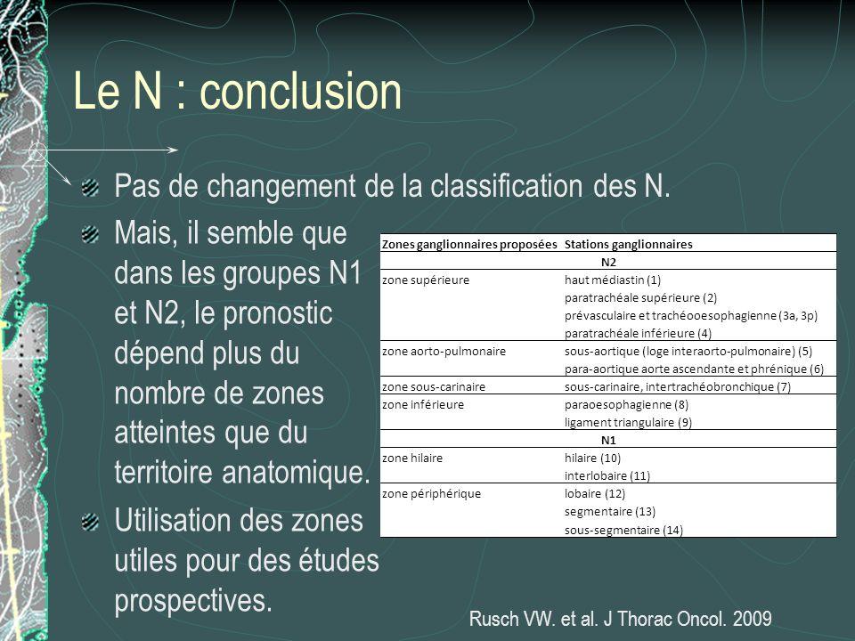 Le N : conclusion Pas de changement de la classification des N. Mais, il semble que dans les groupes N1 et N2, le pronostic dépend plus du nombre de z