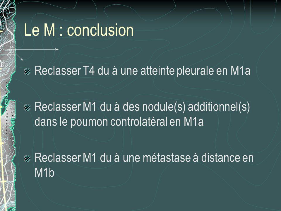 Le M : conclusion Reclasser T4 du à une atteinte pleurale en M1a Reclasser M1 du à des nodule(s) additionnel(s) dans le poumon controlatéral en M1a Re