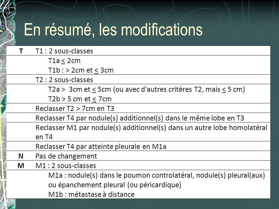En résumé, les modifications TT1 : 2 sous-classes T1a < 2cm T1b : > 2cm et < 3cm T2 : 2 sous-classes T2a > 3cm et < 5cm (ou avec d'autres critères T2,