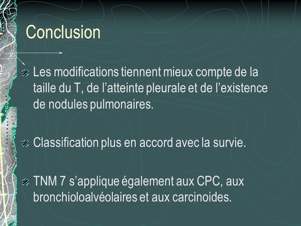 Conclusion Les modifications tiennent mieux compte de la taille du T, de latteinte pleurale et de lexistence de nodules pulmonaires. Classification pl