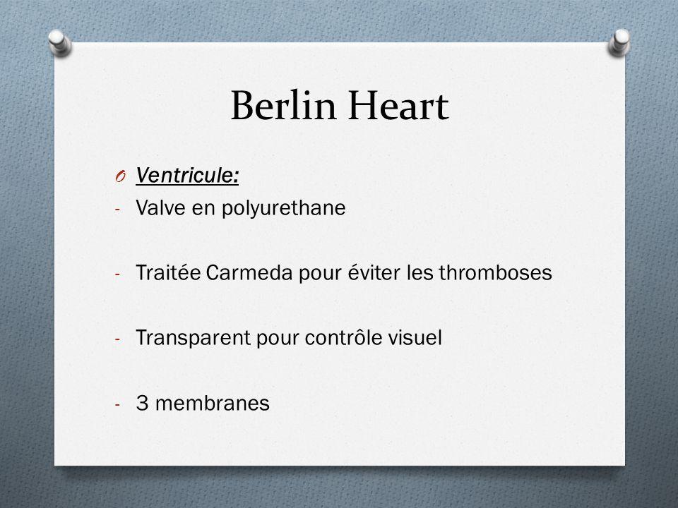 Berlin Heart O Ventricule: - Valve en polyurethane - Traitée Carmeda pour éviter les thromboses - Transparent pour contrôle visuel - 3 membranes