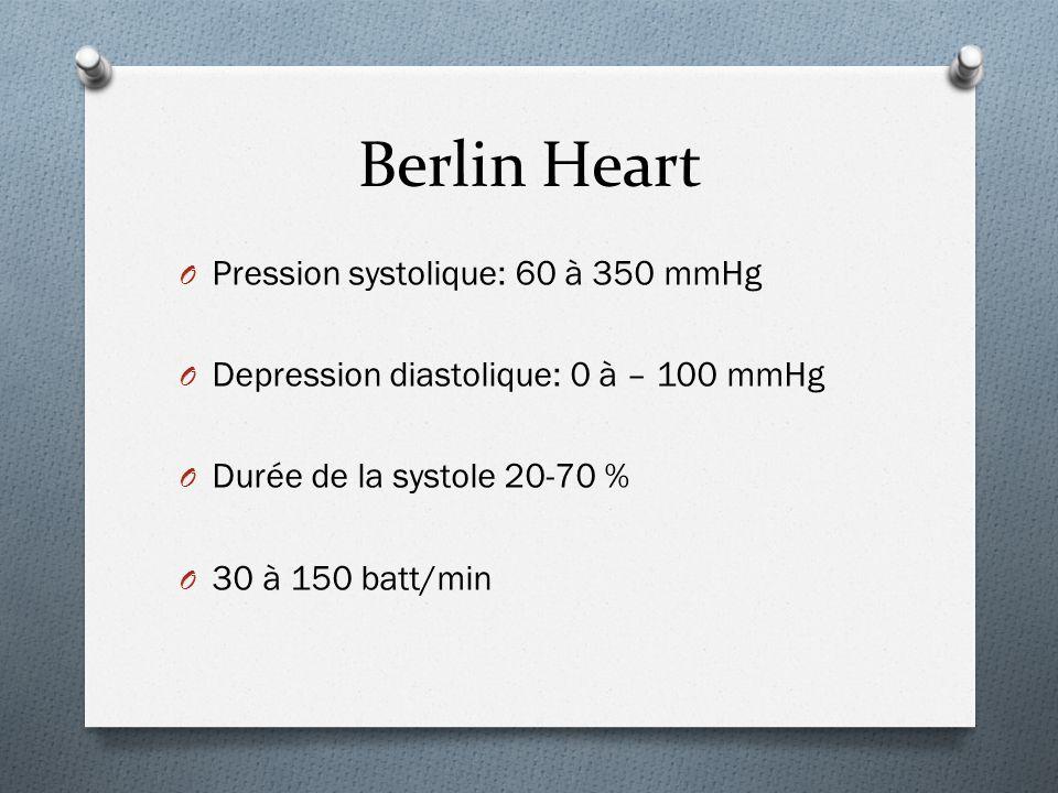 Berlin Heart O Pression systolique: 60 à 350 mmHg O Depression diastolique: 0 à – 100 mmHg O Durée de la systole 20-70 % O 30 à 150 batt/min