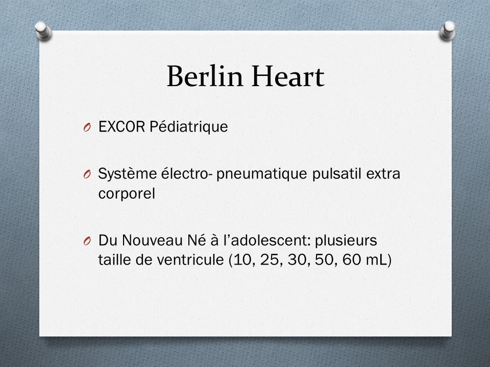 Berlin Heart O EXCOR Pédiatrique O Système électro- pneumatique pulsatil extra corporel O Du Nouveau Né à ladolescent: plusieurs taille de ventricule