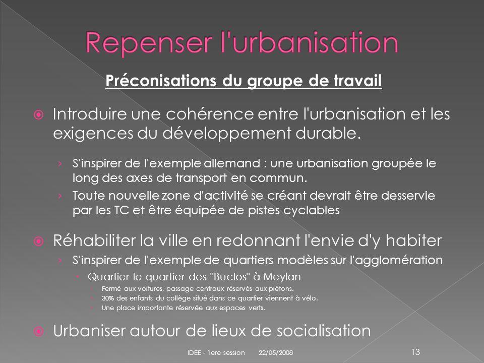 Préconisations du groupe de travail Introduire une cohérence entre l'urbanisation et les exigences du développement durable. S'inspirer de l'exemple a
