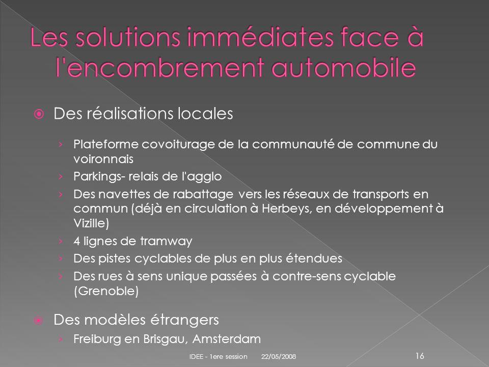 Des réalisations locales Plateforme covoiturage de la communauté de commune du voironnais Parkings- relais de l'agglo Des navettes de rabattage vers l