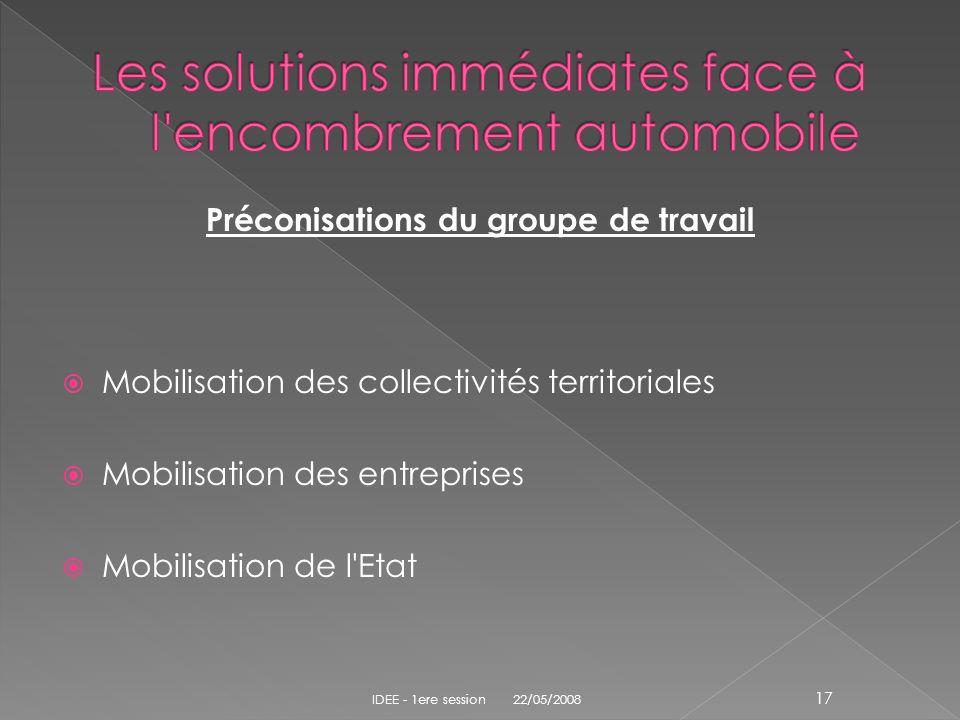 Préconisations du groupe de travail Mobilisation des collectivités territoriales Mobilisation des entreprises Mobilisation de l'Etat 22/05/2008 IDEE -