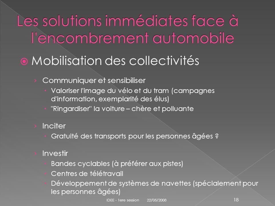 Mobilisation des collectivités Communiquer et sensibiliser Valoriser l'image du vélo et du tram (campagnes d'information, exemplarité des élus)