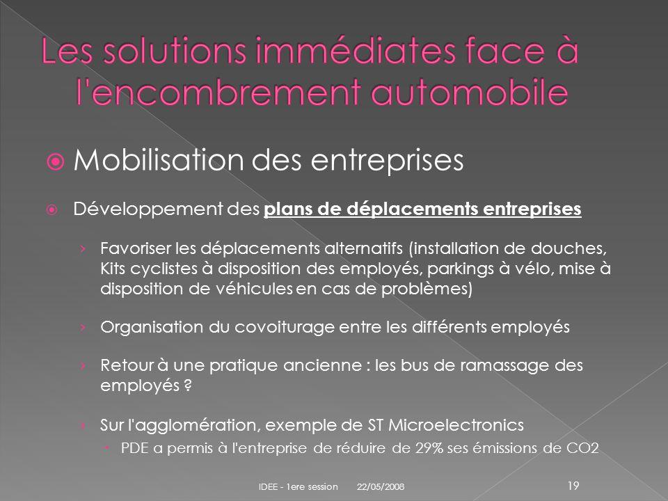 Mobilisation des entreprises Développement des plans de déplacements entreprises Favoriser les déplacements alternatifs (installation de douches, Kits
