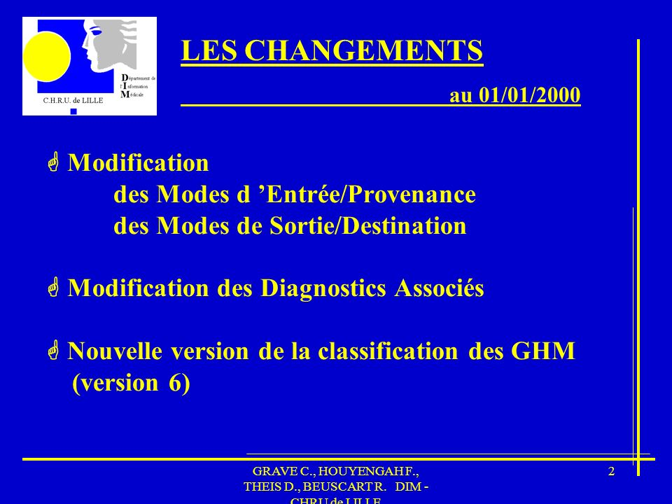 GRAVE C., HOUYENGAH F., THEIS D., BEUSCART R. DIM - CHRU de LILLE 2 Modification des Modes d Entrée/Provenance des Modes de Sortie/Destination Modific