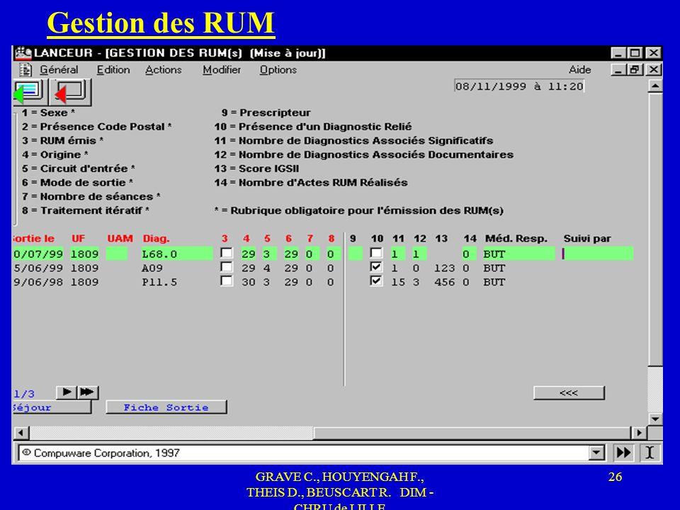 GRAVE C., HOUYENGAH F., THEIS D., BEUSCART R. DIM - CHRU de LILLE 26 Gestion des RUM