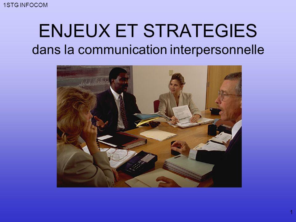 1STG INFOCOM 2 Définitions : Enjeu : ce que les interlocuteurs ont à gagner ou à perdre dans une communication (satisfaction, gain, profit) Stratégie : la manière datteindre ses objectifs de manière conscientes ou non
