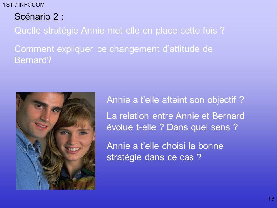 1STG INFOCOM 16 Scénario 2 : Quelle stratégie Annie met-elle en place cette fois .
