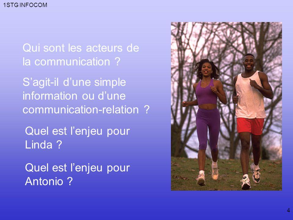 1STG INFOCOM 4 Qui sont les acteurs de la communication .